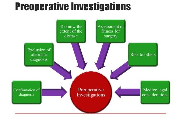 preoperative investigations